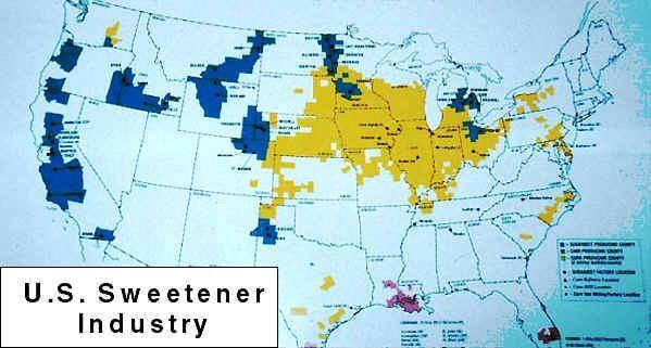 US sweetener industry