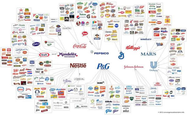 whos against GMO labeling