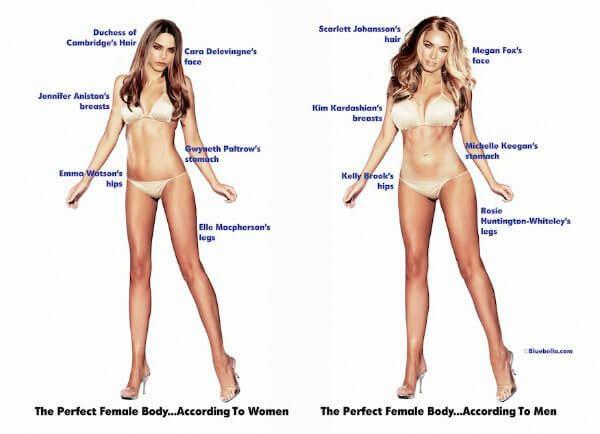 perfect-female-body
