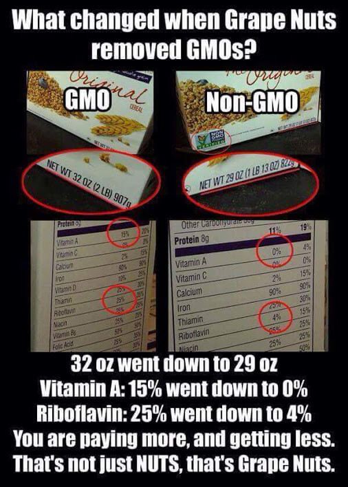 So what happens to grape nuts when you take out GMOs?