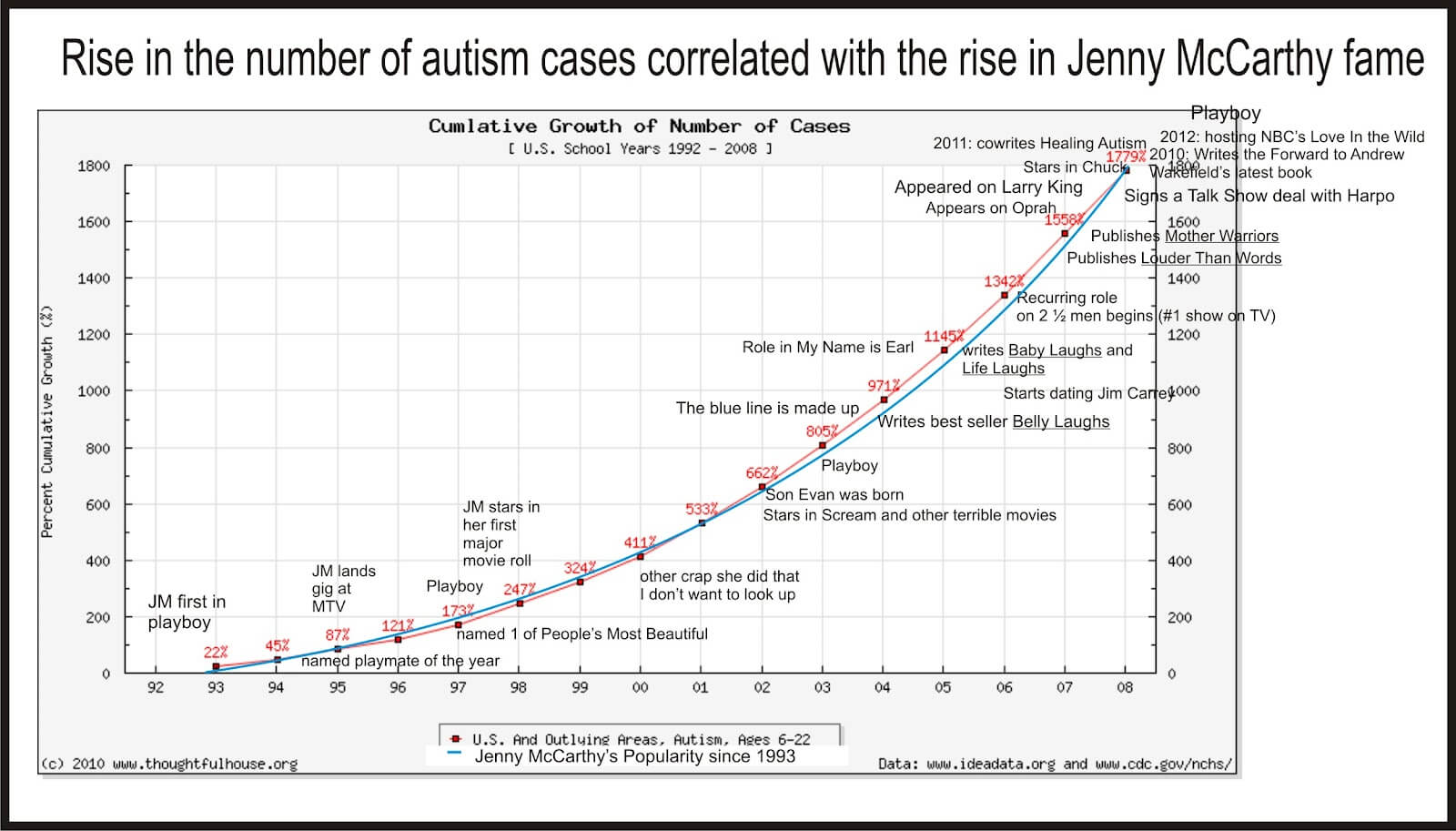 jenny-graph