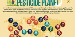 pesticide planet