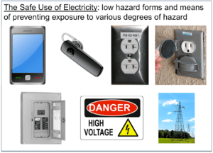 the-safe-use-of-electricity