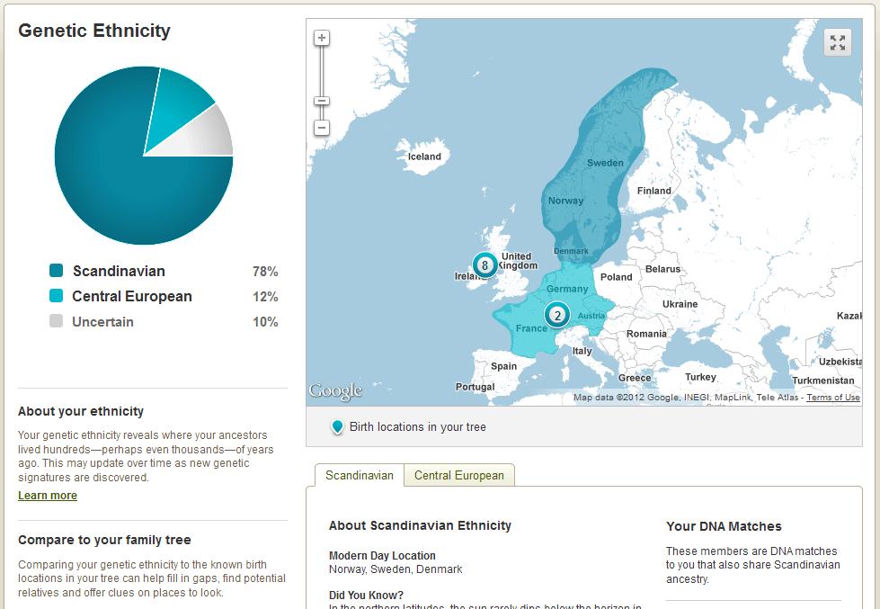 Genetic Ethnicity