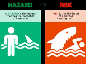 Blog HazardRisks HeroImage x