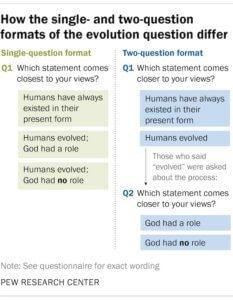 2-13-2019 ps evolutionquestion textexplainer