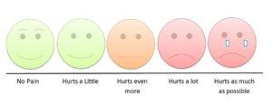 children s pain scale