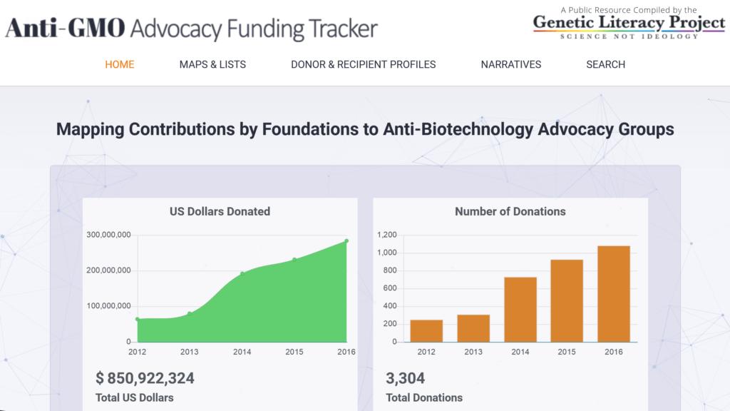 screenshot anti gmo advocacy tracker