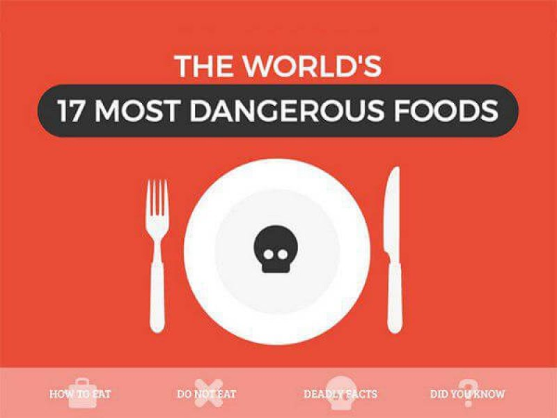 most dangerous food on earth deadly
