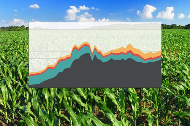pesticides featured image